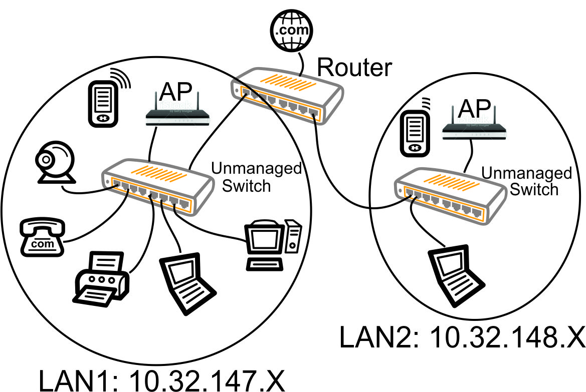 home router vlan  ethernet switch between the ont and the